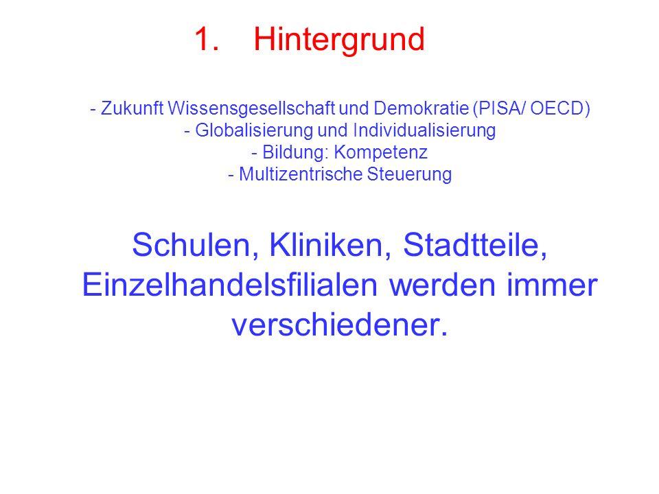 Hintergrund - Zukunft Wissensgesellschaft und Demokratie (PISA/ OECD) - Globalisierung und Individualisierung - Bildung: Kompetenz - Multizentrische Steuerung Schulen, Kliniken, Stadtteile, Einzelhandelsfilialen werden immer verschiedener.
