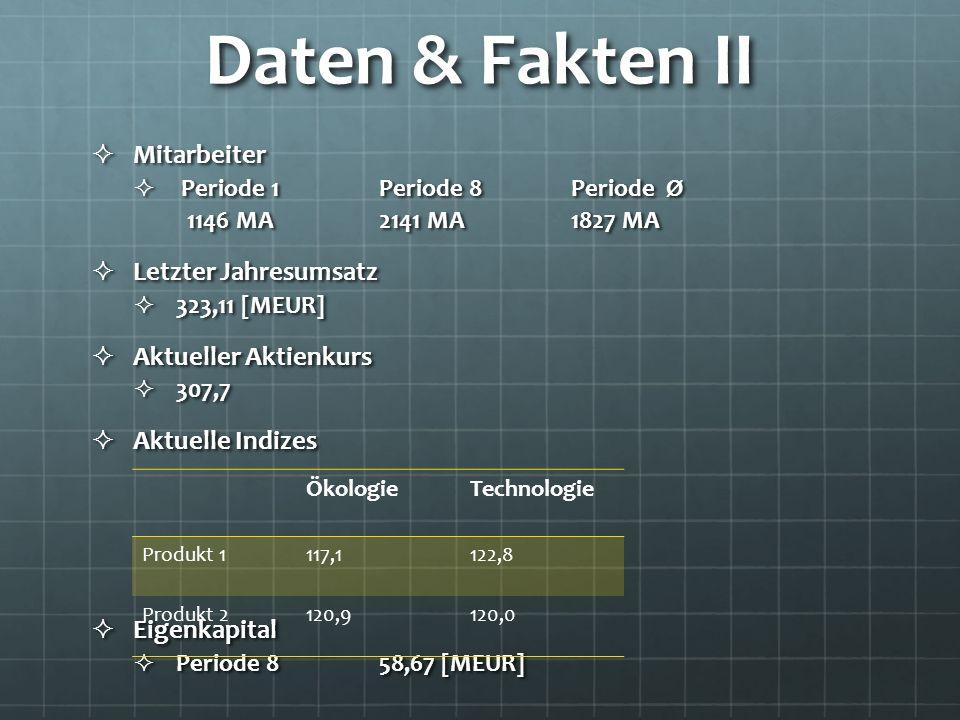 Daten & Fakten II Mitarbeiter Letzter Jahresumsatz