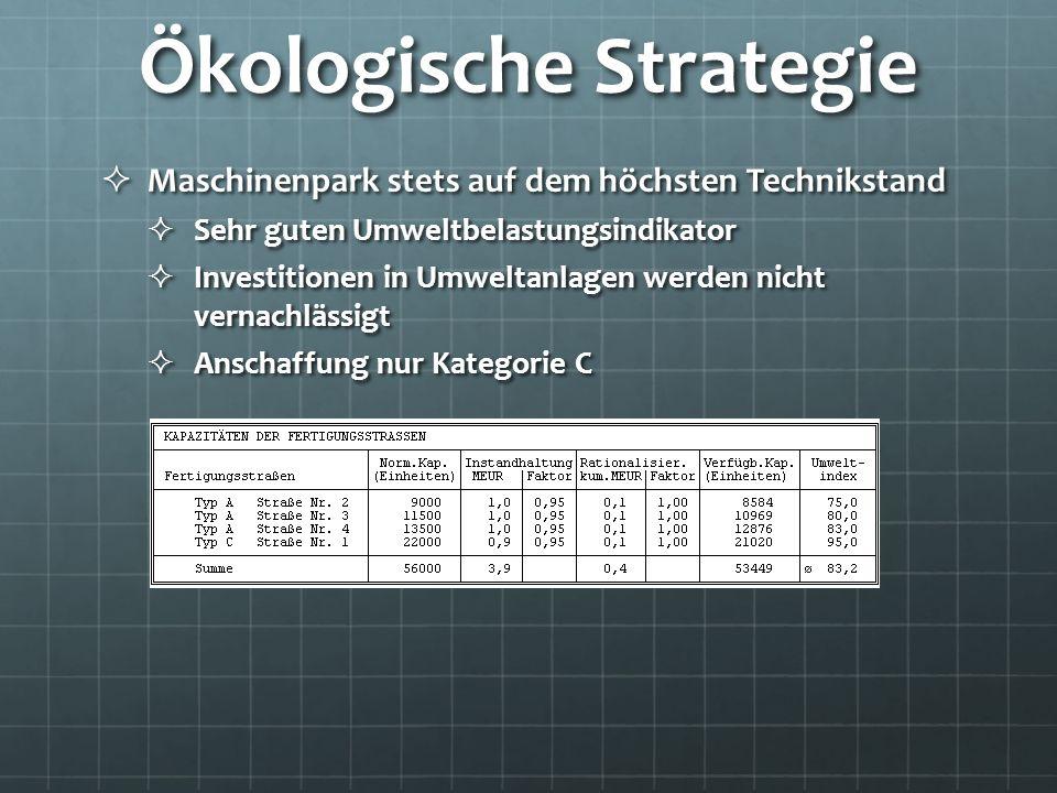 Ökologische Strategie