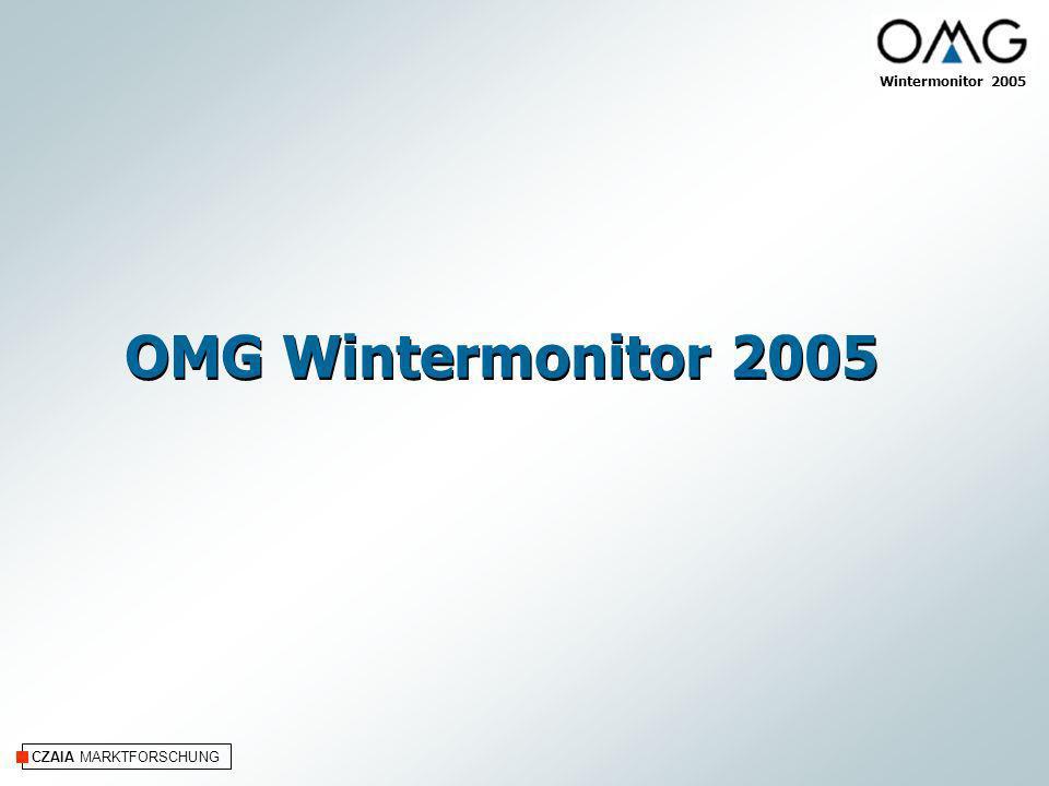 Wintermonitor 2005 OMG Wintermonitor 2005 CZAIA MARKTFORSCHUNG