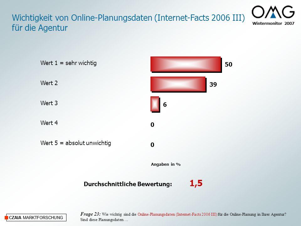 Wichtigkeit von Online-Planungsdaten (Internet-Facts 2006 III)
