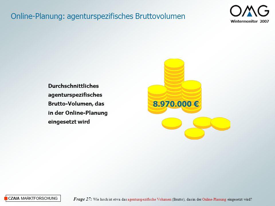 Online-Planung: agenturspezifisches Bruttovolumen
