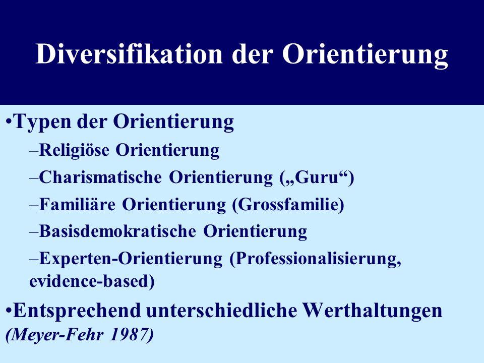 Diversifikation der Orientierung