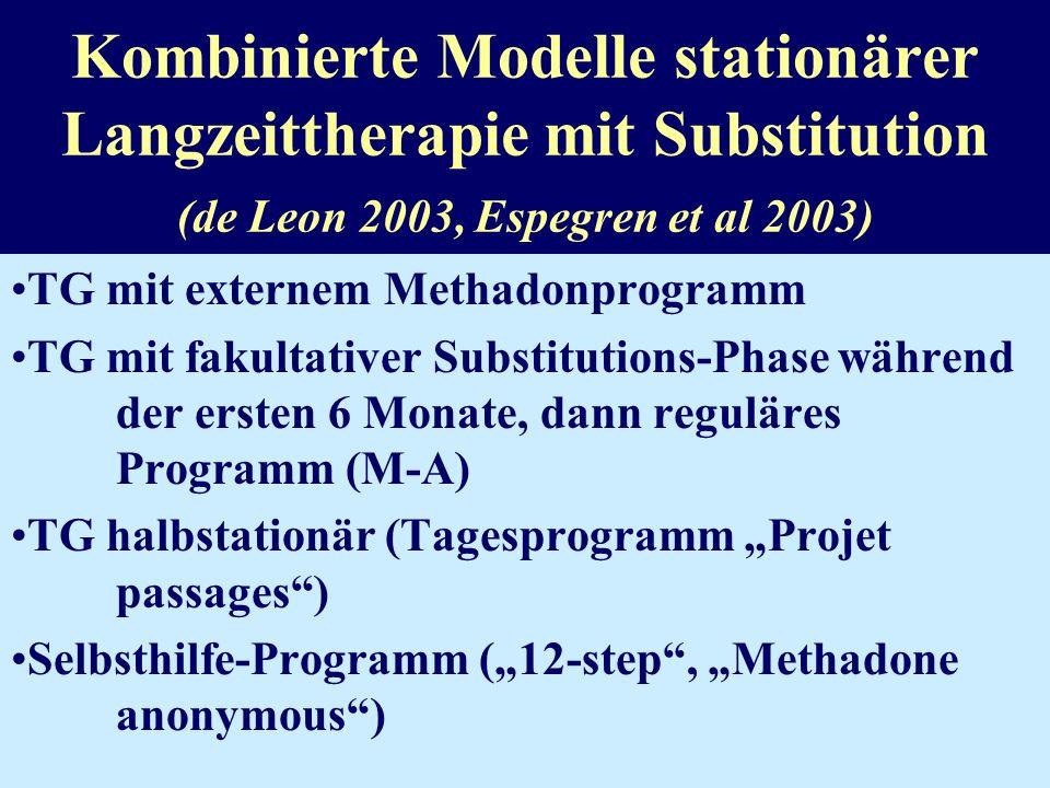 Kombinierte Modelle stationärer Langzeittherapie mit Substitution (de Leon 2003, Espegren et al 2003)