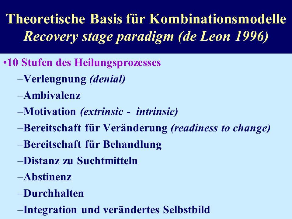 Theoretische Basis für Kombinationsmodelle Recovery stage paradigm (de Leon 1996)