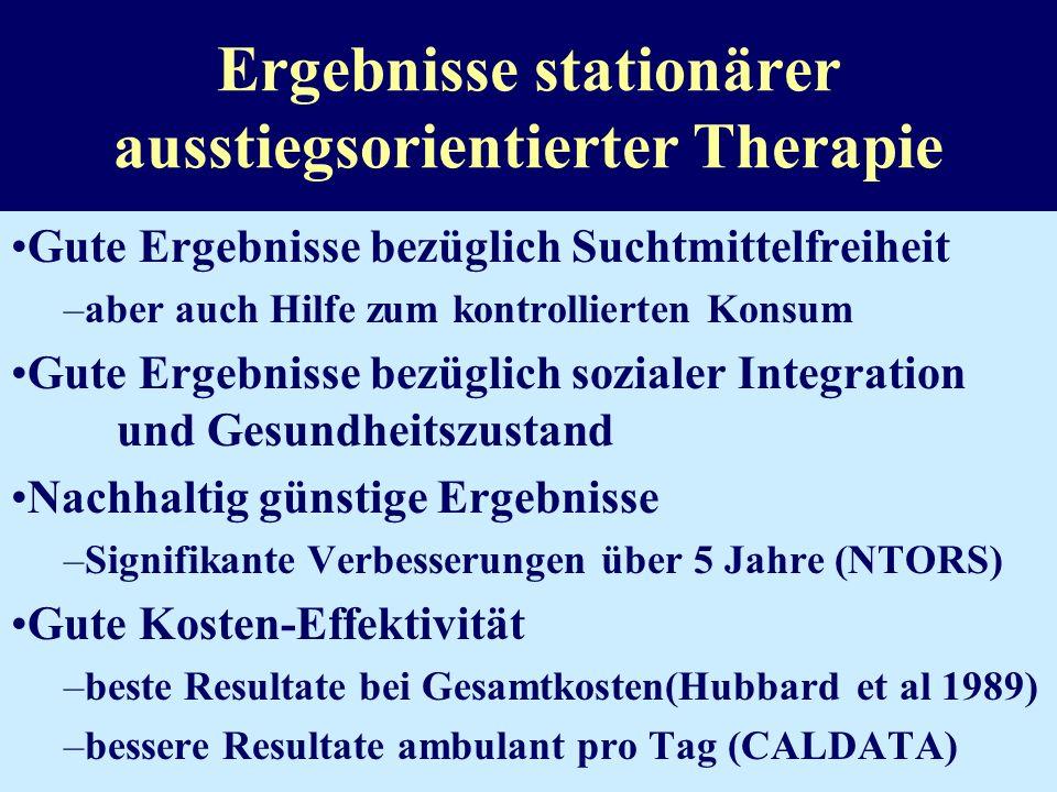 Ergebnisse stationärer ausstiegsorientierter Therapie