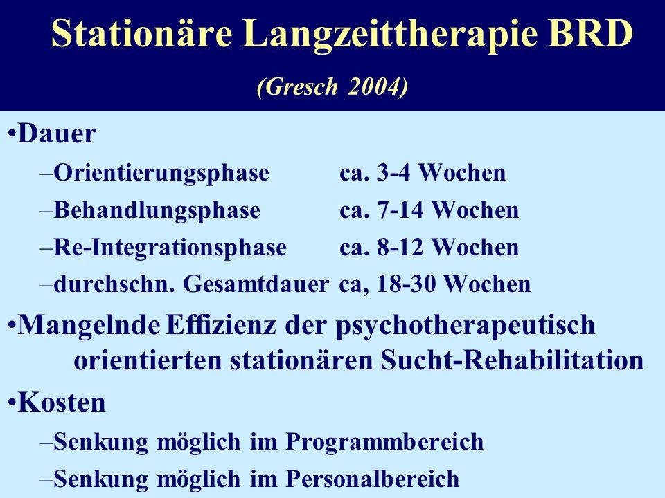 Stationäre Langzeittherapie BRD (Gresch 2004)