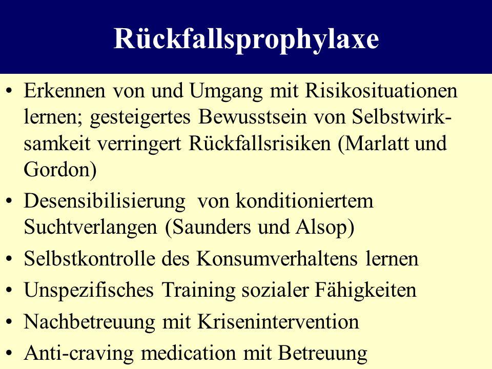 Rückfallsprophylaxe