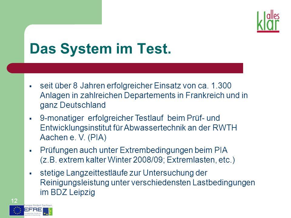 Das System im Test.