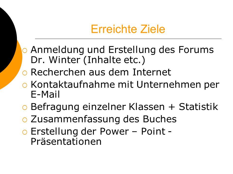 Erreichte Ziele Anmeldung und Erstellung des Forums Dr. Winter (Inhalte etc.) Recherchen aus dem Internet.