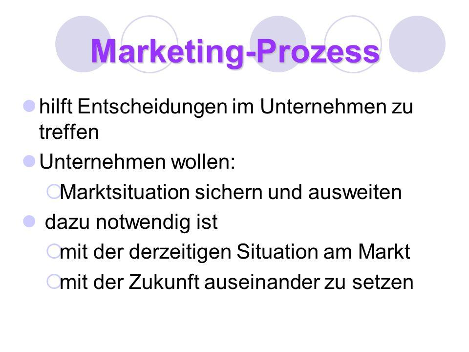 Marketing-Prozess hilft Entscheidungen im Unternehmen zu treffen