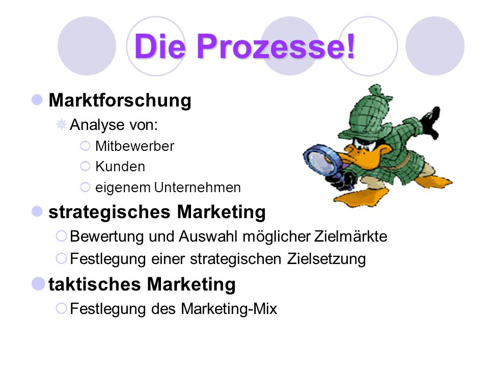 Die Prozesse! Marktforschung strategisches Marketing