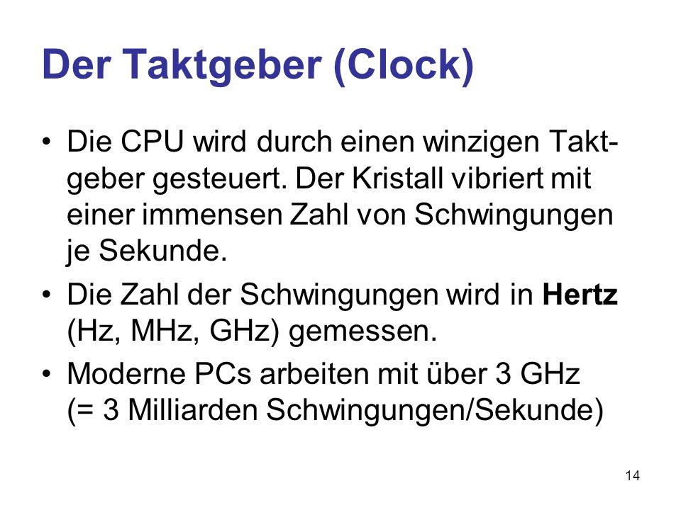 Der Taktgeber (Clock)