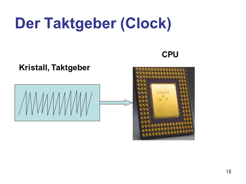 Der Taktgeber (Clock) CPU Kristall, Taktgeber