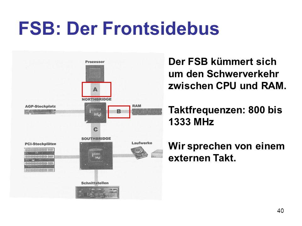 FSB: Der Frontsidebus Der FSB kümmert sich um den Schwerverkehr