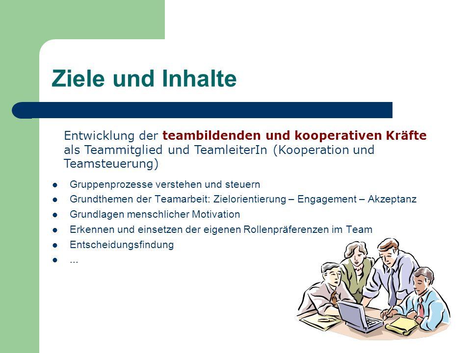 Ziele und Inhalte Entwicklung der teambildenden und kooperativen Kräfte als Teammitglied und TeamleiterIn (Kooperation und Teamsteuerung)