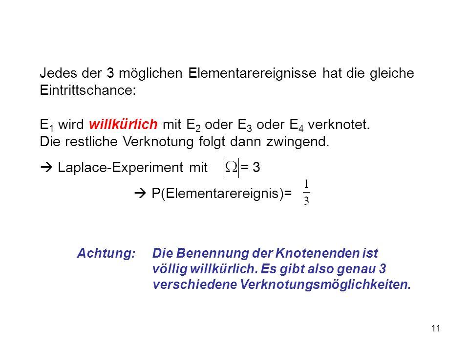  Laplace-Experiment mit = 3  P(Elementarereignis)=