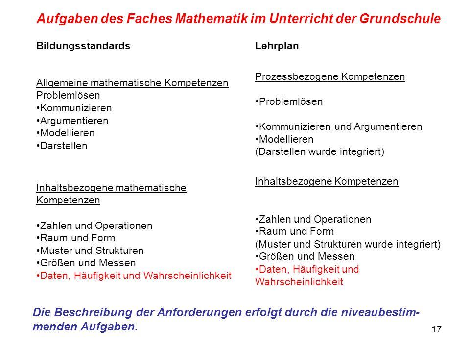 Aufgaben des Faches Mathematik im Unterricht der Grundschule