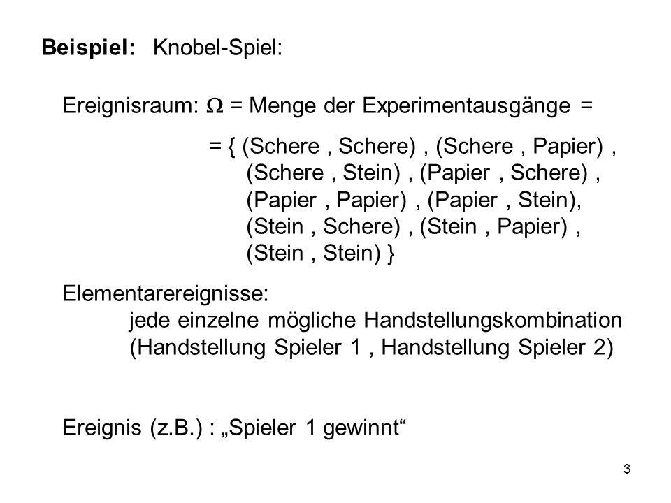 Beispiel: Knobel-Spiel: