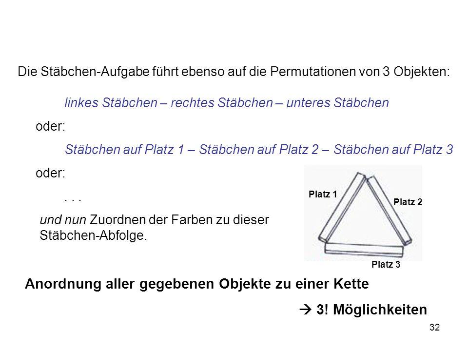 Die Stäbchen-Aufgabe führt ebenso auf die Permutationen von 3 Objekten: linkes Stäbchen – rechtes Stäbchen – unteres Stäbchen