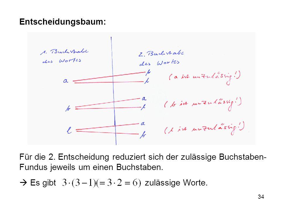 Entscheidungsbaum: Für die 2. Entscheidung reduziert sich der zulässige Buchstaben-Fundus jeweils um einen Buchstaben.