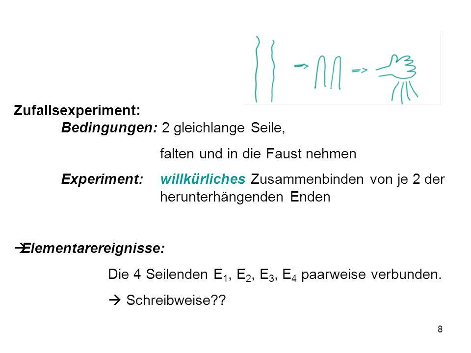 Zufallsexperiment: Bedingungen: 2 gleichlange Seile,