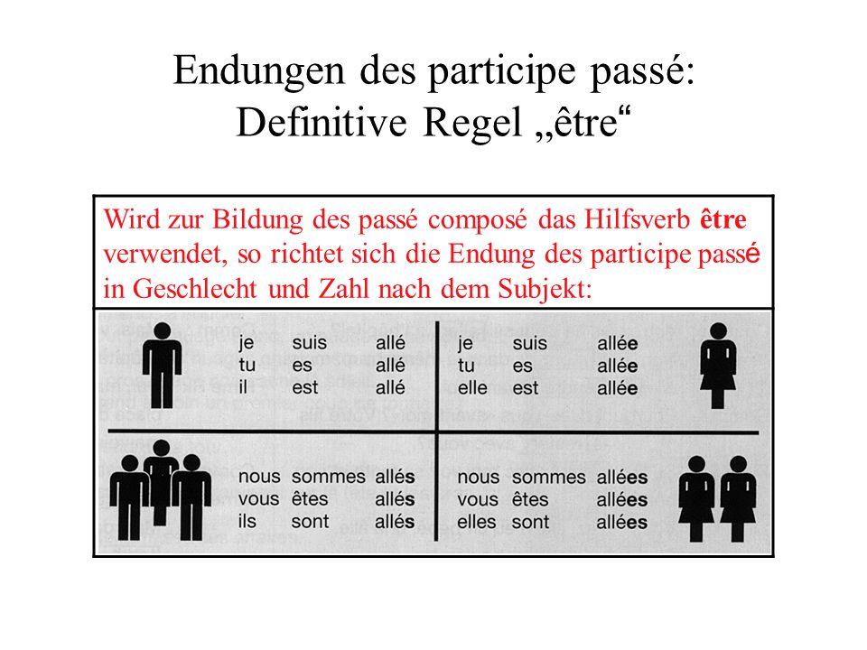 """Endungen des participe passé: Definitive Regel """"être"""