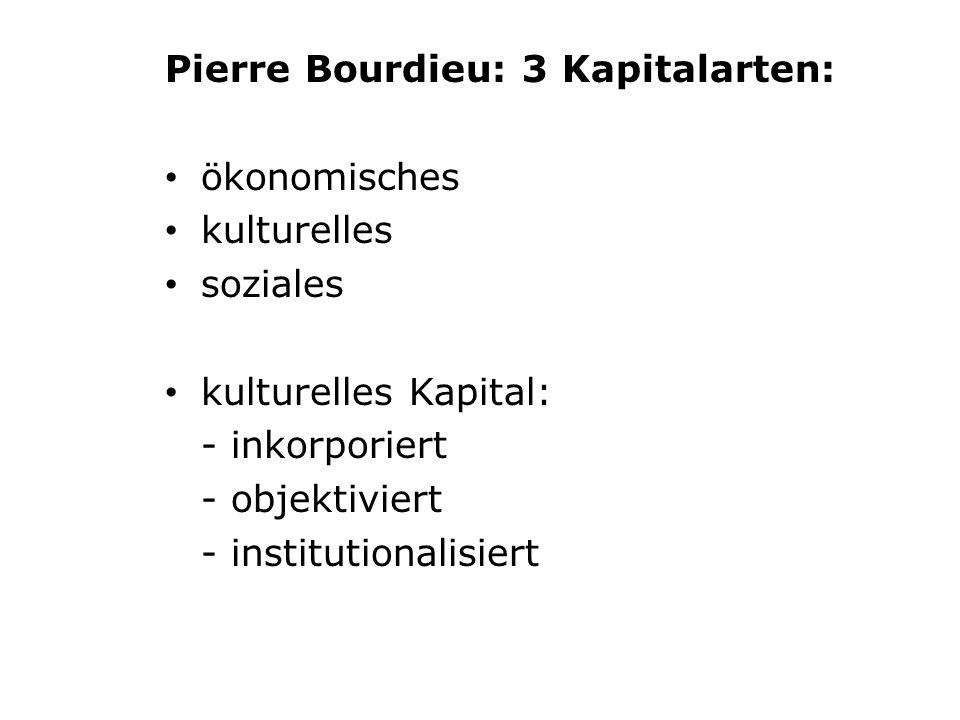 Pierre Bourdieu: 3 Kapitalarten: