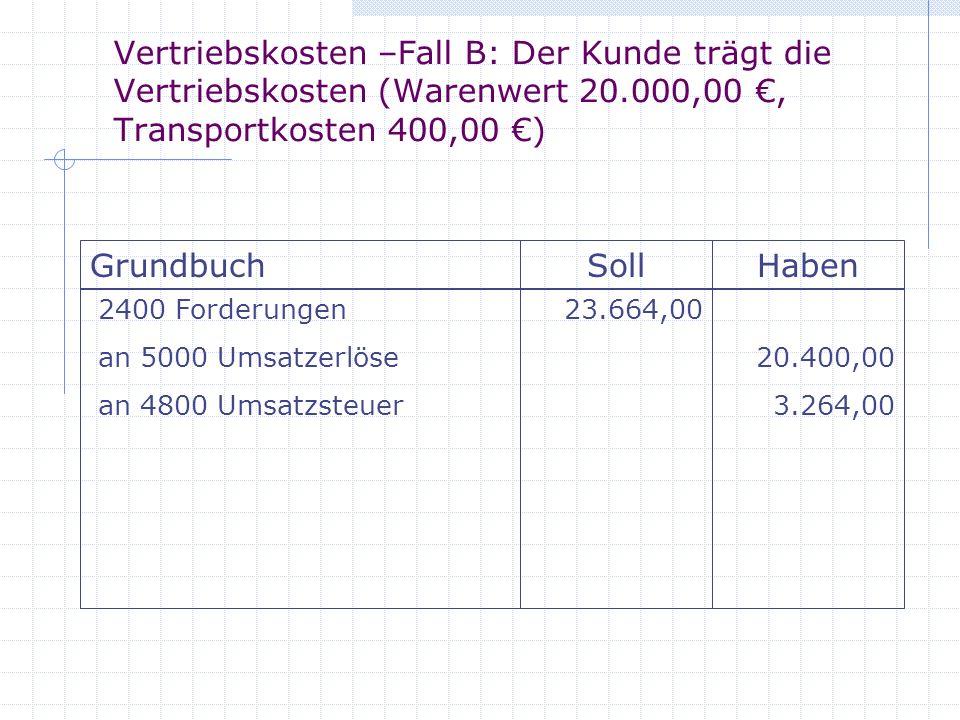 Vertriebskosten –Fall B: Der Kunde trägt die Vertriebskosten (Warenwert 20.000,00 €, Transportkosten 400,00 €)