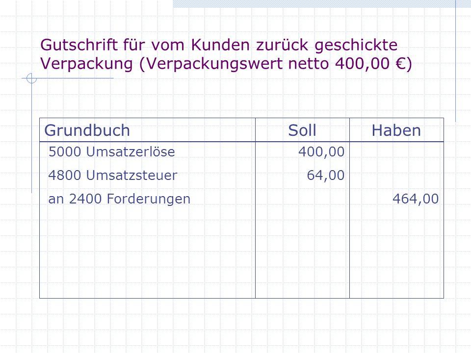 Gutschrift für vom Kunden zurück geschickte Verpackung (Verpackungswert netto 400,00 €)