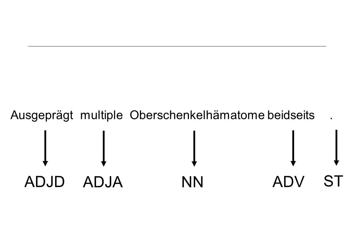 Ausgeprägt multiple Oberschenkelhämatome beidseits .