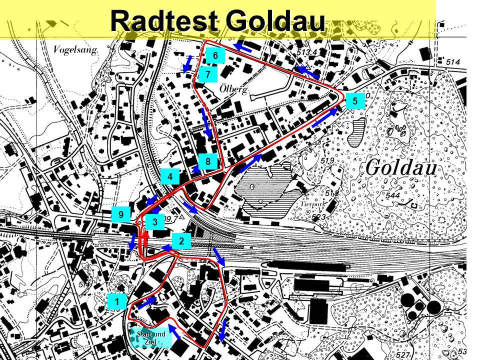 Radtest Goldau 6 7 5 8 4 9 3 2 1 Start und Ziel