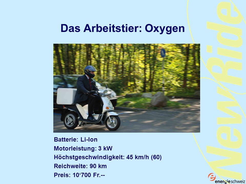 Das Arbeitstier: Oxygen