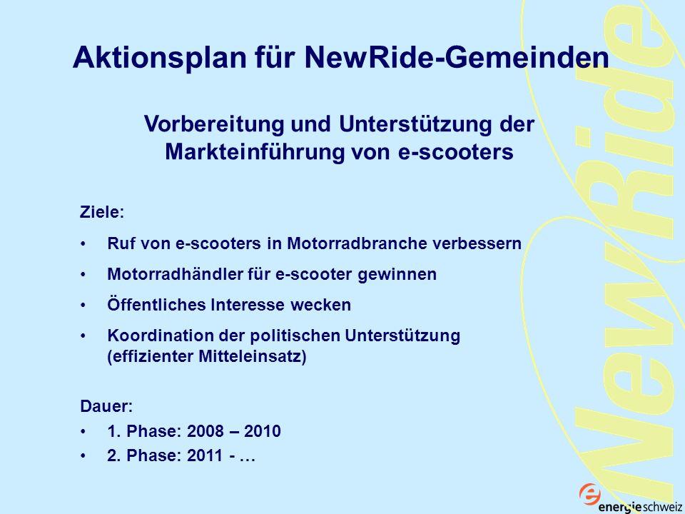 Aktionsplan für NewRide-Gemeinden