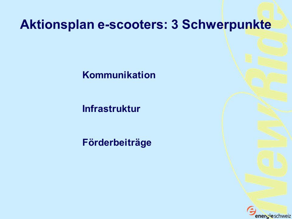 Aktionsplan e-scooters: 3 Schwerpunkte
