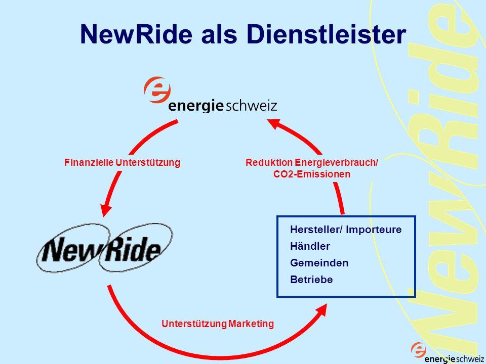 NewRide als Dienstleister