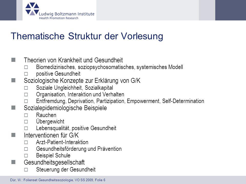 Thematische Struktur der Vorlesung