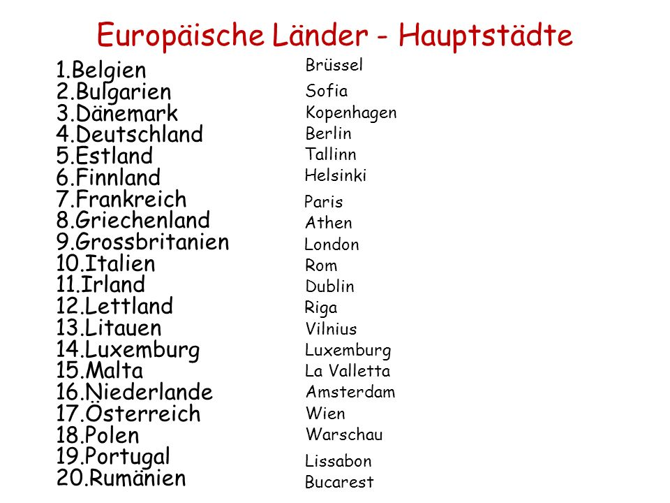 Europäische Länder - Hauptstädte
