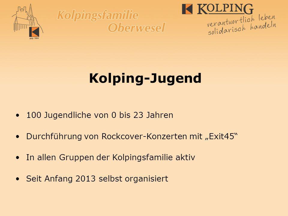 Kolping-Jugend 100 Jugendliche von 0 bis 23 Jahren