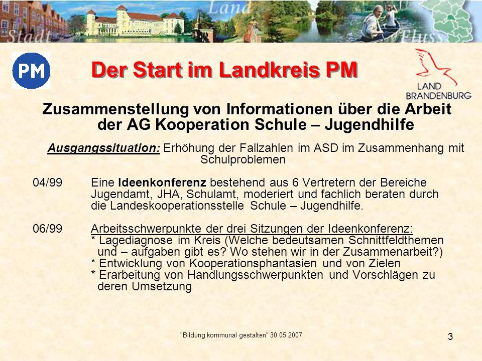 Der Start im Landkreis PM