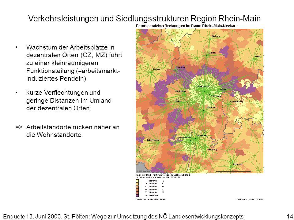 Verkehrsleistungen und Siedlungsstrukturen Region Rhein-Main