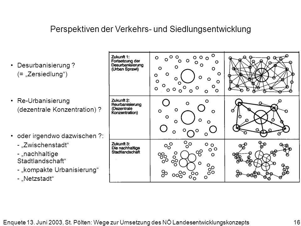 Perspektiven der Verkehrs- und Siedlungsentwicklung