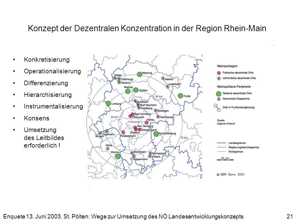 Konzept der Dezentralen Konzentration in der Region Rhein-Main
