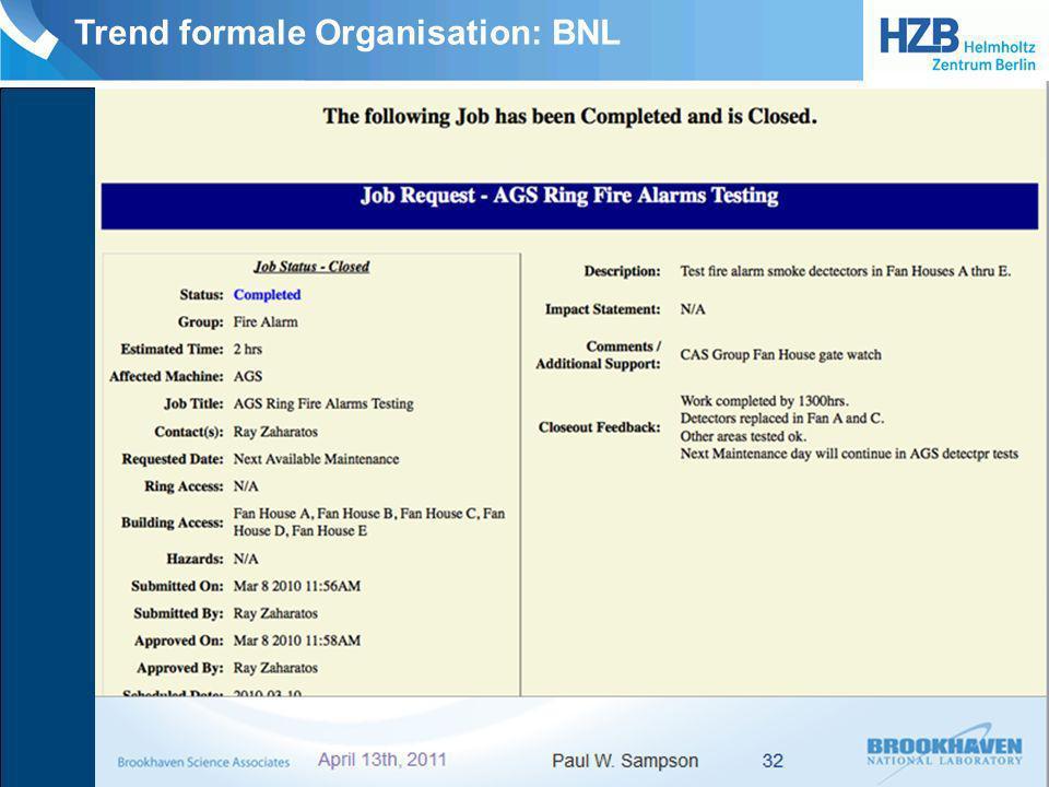 Trend formale Organisation: BNL