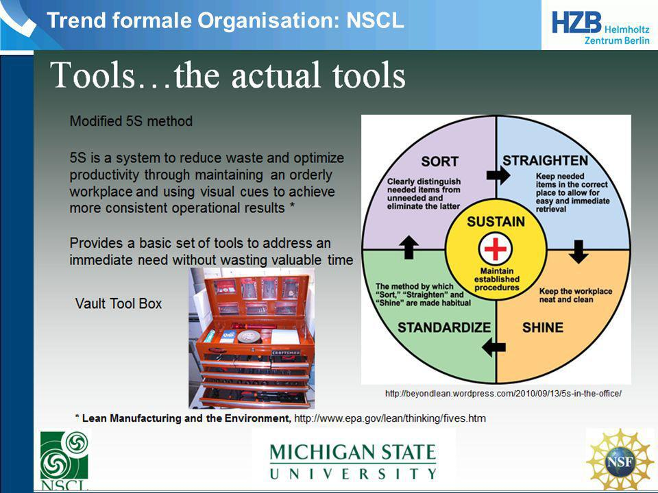 Trend formale Organisation: NSCL