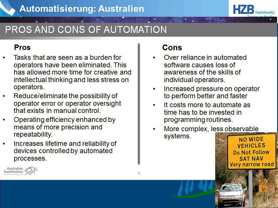Automatisierung: Australien