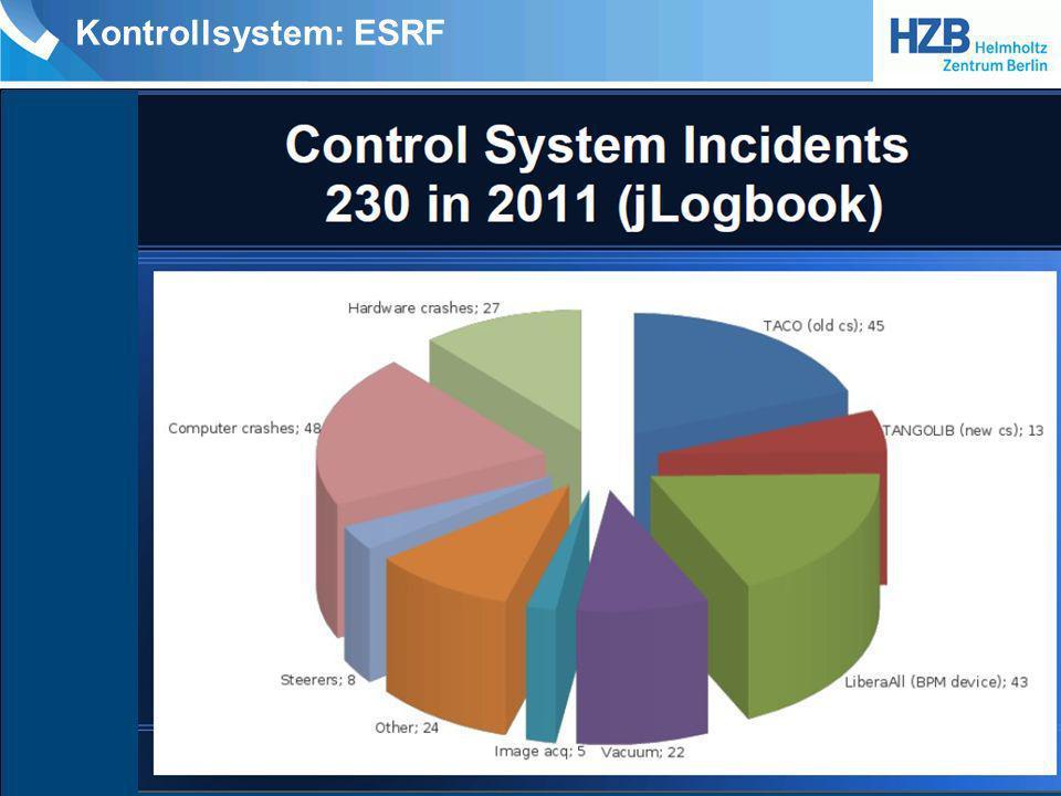 Kontrollsystem: ESRF