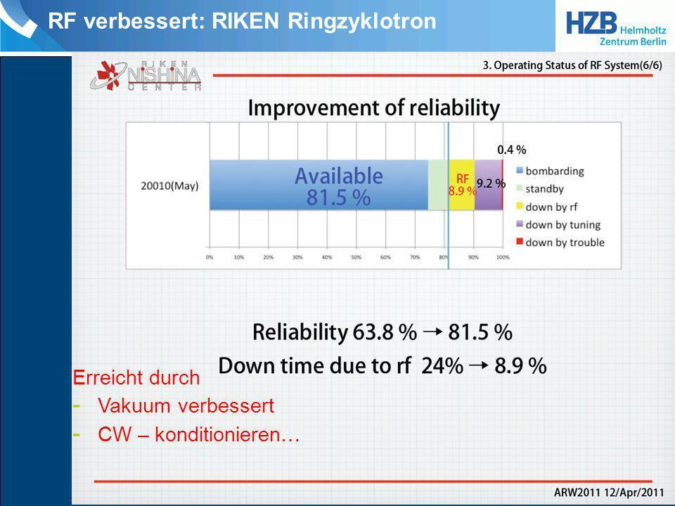 RF verbessert: RIKEN Ringzyklotron
