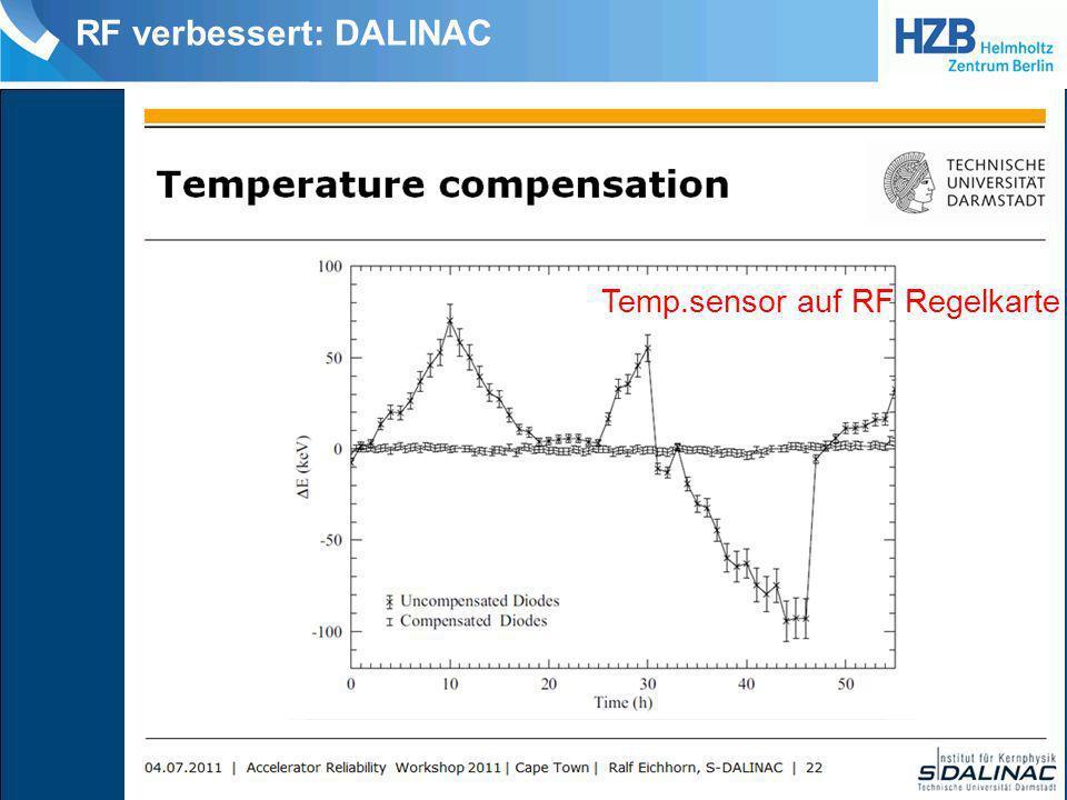 RF verbessert: DALINAC