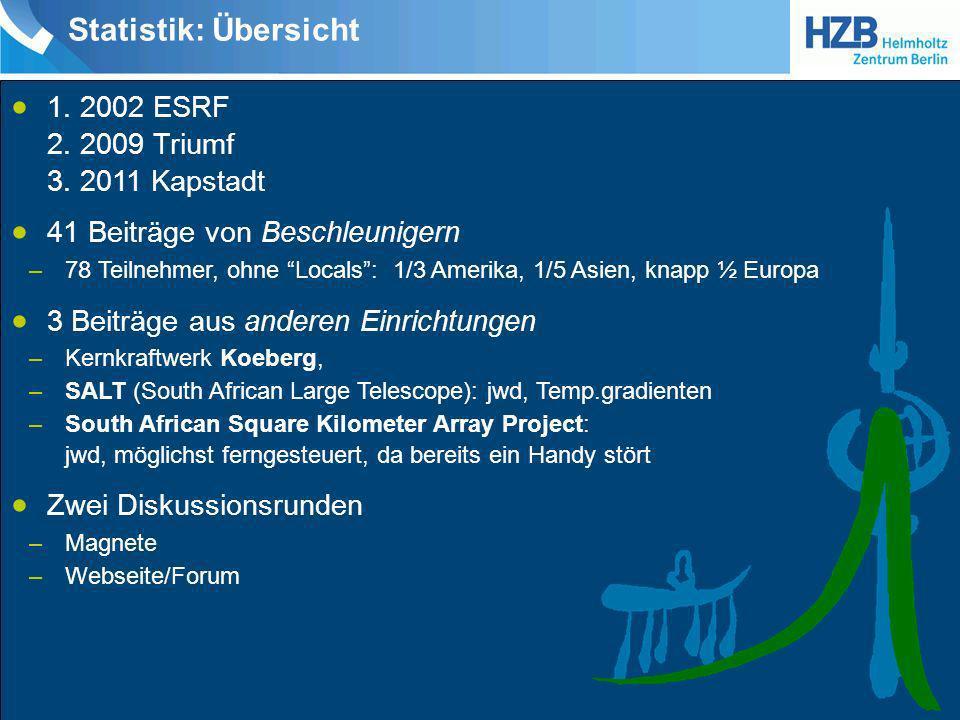 Statistik: Übersicht 1. 2002 ESRF 2. 2009 Triumf 3. 2011 Kapstadt